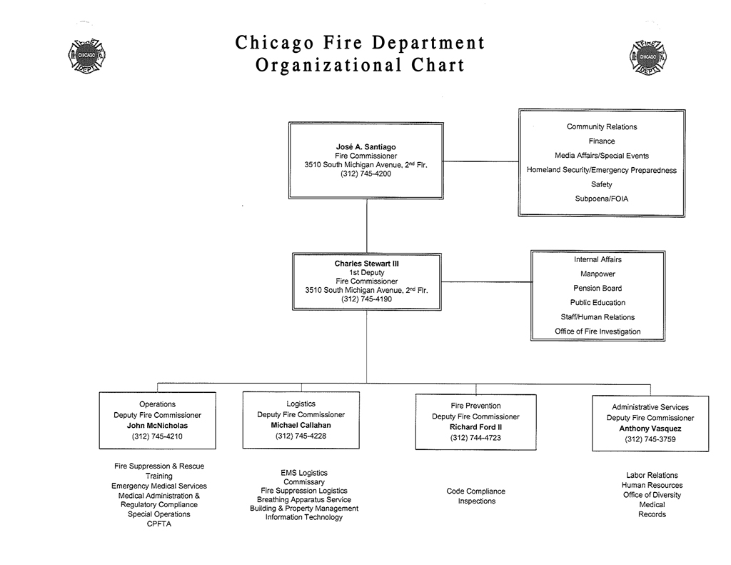 Chicago Fire Department Administrative Order