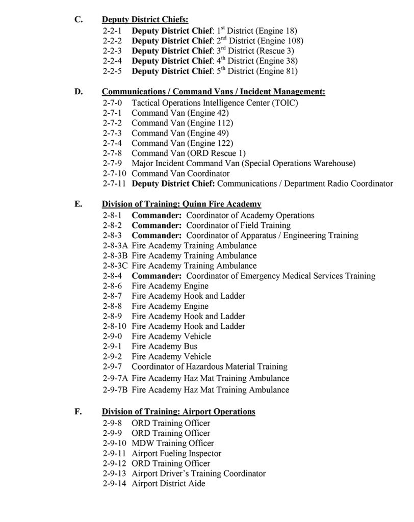 Radio Telegraph Identification Numbers A-04-15-2
