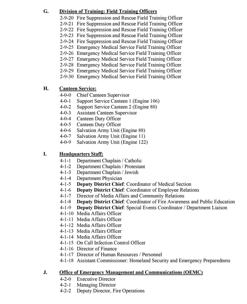 Radio Telegraph Identification Numbers A-04-15-3