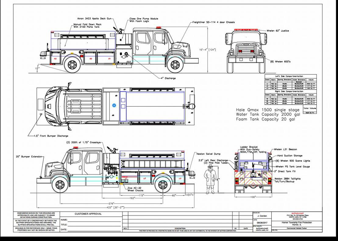 drawing of new fire truck