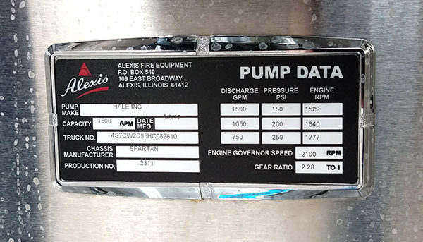 pump data for Fox Lake FPD Tender 62