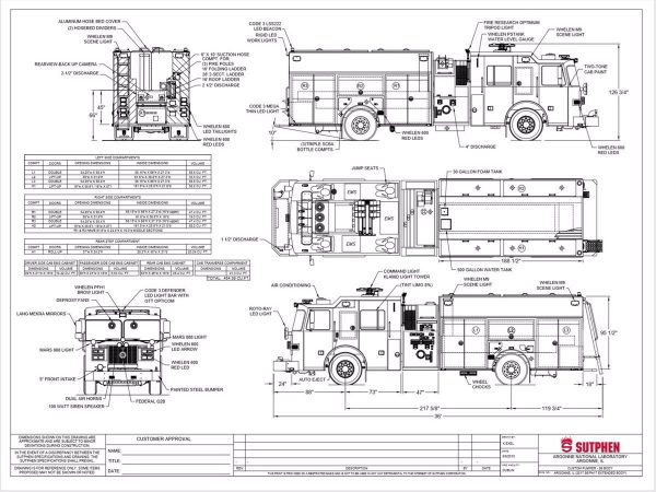 Sutphen drawing of new engine for the Argonne National Laboratory Fire Department
