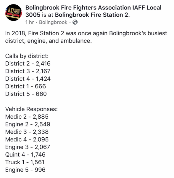 Bolingbrook FD Station Statistics for 2018