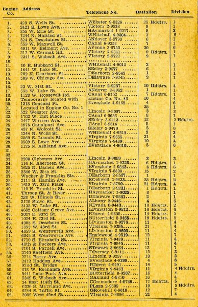 CFD-1955 Directory