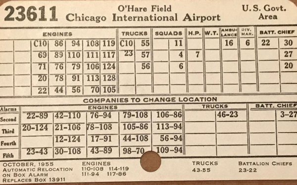 Chicago Fire Department history, 5-11 Alarm fire at O'Hare Field March 9, 1963