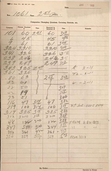 historic CFD ledger from 1963