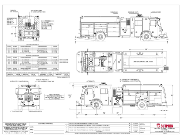 Drawing of a new Sutphen fire engine for the US Department of Energy's Argonne National Laboratory in Illinois.