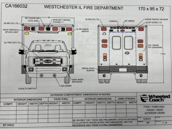 drawing of Wheeled Coach Type I ambulance